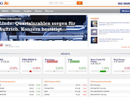 ING Markets Homepage