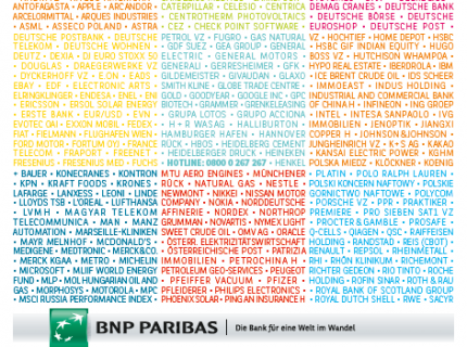 BNP Paribas ad favorite
