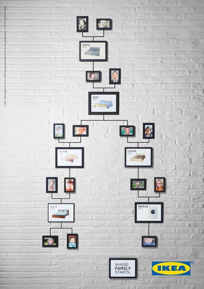 ikea-family-tree-1